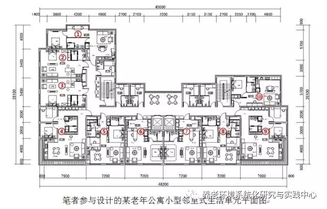 内廊式的交通模式,限于我国老年建筑设计规范的要求,居室空间往往为图片